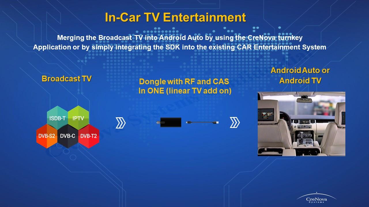 In-Car TV Entertainment